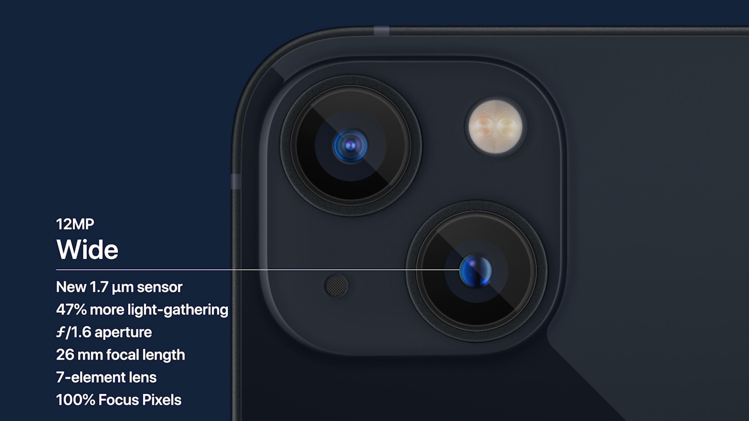 The iPhone 13's camera module on a blue background