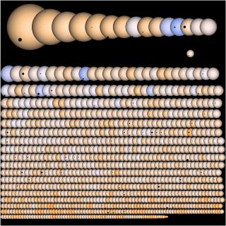 This illustration shows all 1,235 of the potential alien planet candidates NASA's Kepler mission has found to date. The planets are pictured crossing front of their host stars, which are all represented to scale.