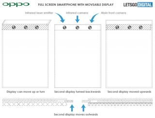 Bizarre Oppo smartphone patent hints at a pop-up second screen