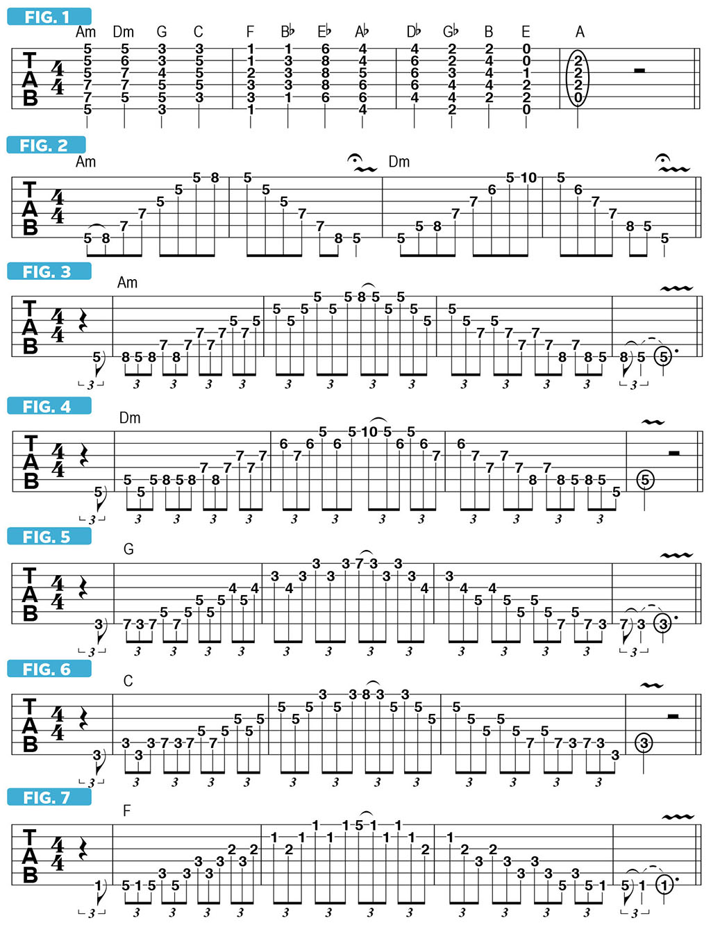 Applying a Triplet Arpeggio Sequence to the Cycle of Fourths