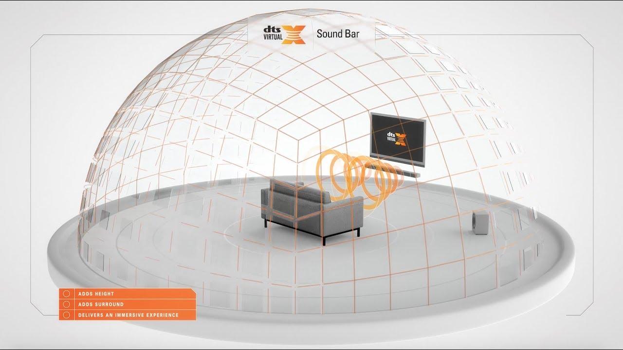 Denon DHT-S216 utilizza DTS Virtuale:X a prezzi accessibili per il suono surround virtuale
