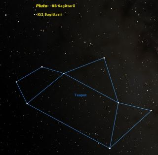 Pluto at Opposition on July 4