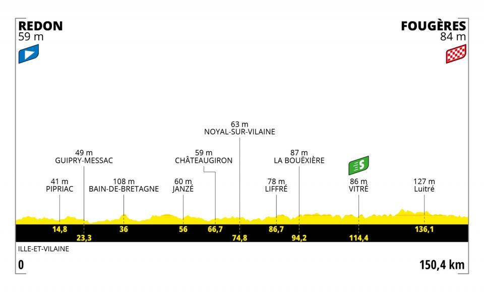 Stage four of the Tour de France 2021