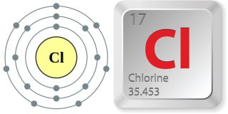 Facts About Chlorine Live Science
