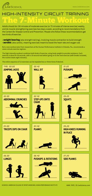 Infographic: How to do the 7-minute Workout