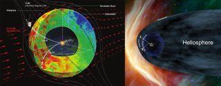 sun's heliosphere