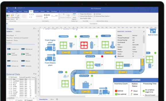 Wireframe tools: Visio