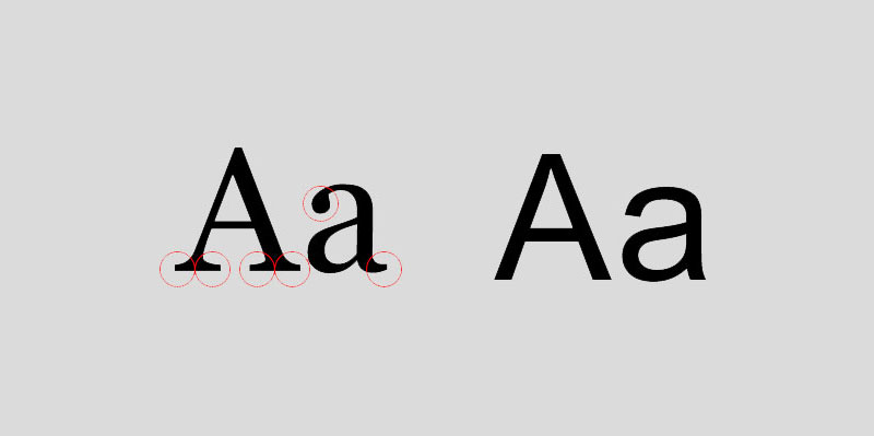 Serif font with serifs circled, next to an example of a sans serif font