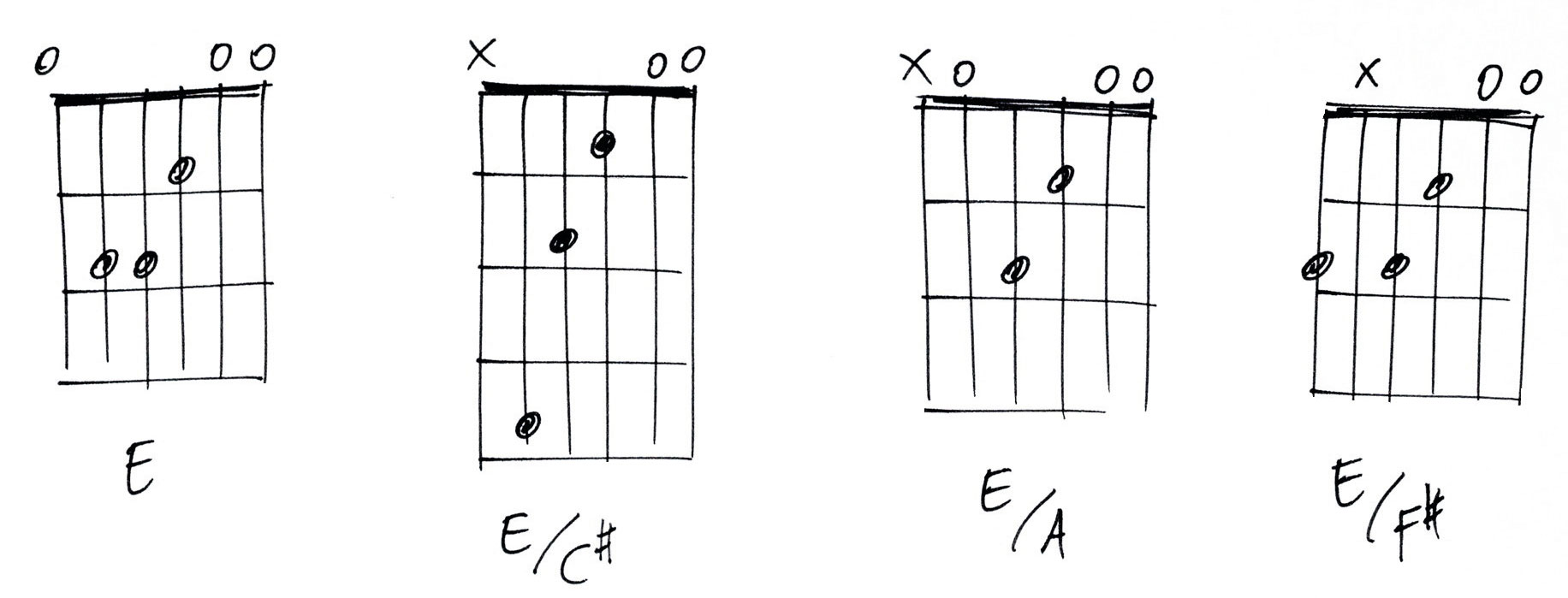 30 Day Guitar Challenge Day 7 Expand Your Chordal Knowledge With