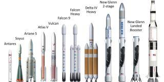 Blue Origin Rockets