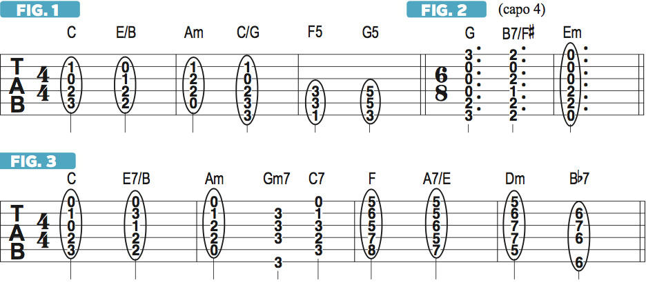 Walking Down the Major Scale with Contrary Motion | Guitarworld