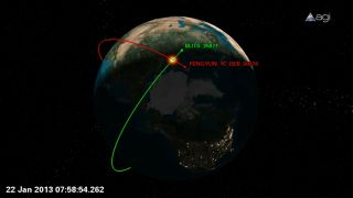 path of satellites
