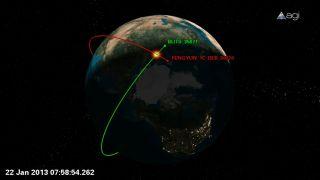 path of satellites