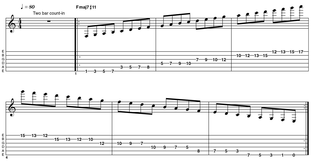 30 Day Guitar Challenge Day 26 Learn Allan Holdsworths Mind