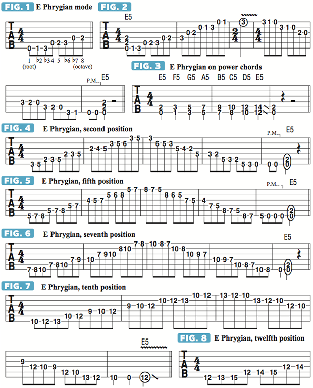 """How to Use the Dark Sound of the Phrygian Mode's """"Flatted"""" Intervals 