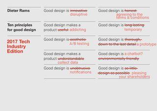 Designer updates Dieter Rams' 10 principles for 2017