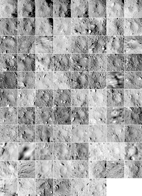 Images of each crater on Ryugu, arranged from largest to smallest. The final nine images show structures that the scientists considered in their analysis but determined are likely not impact craters.