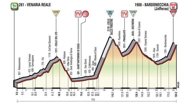 valtava alennus puolet rajoitettu guantity Giro d'Italia 2018 : Stage 19 As It Happened | Cyclingnews