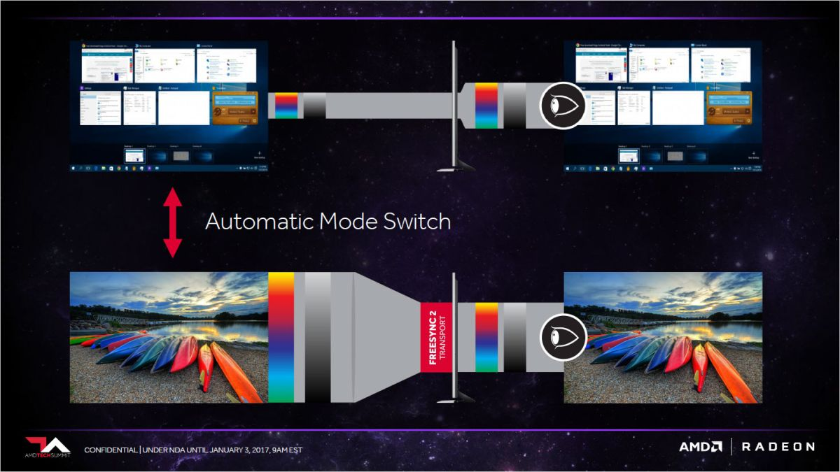 AMD's FreeSync 2 displays will require low latency and HDR