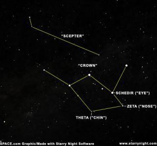 Imagine That! Star Patterns to Ponder