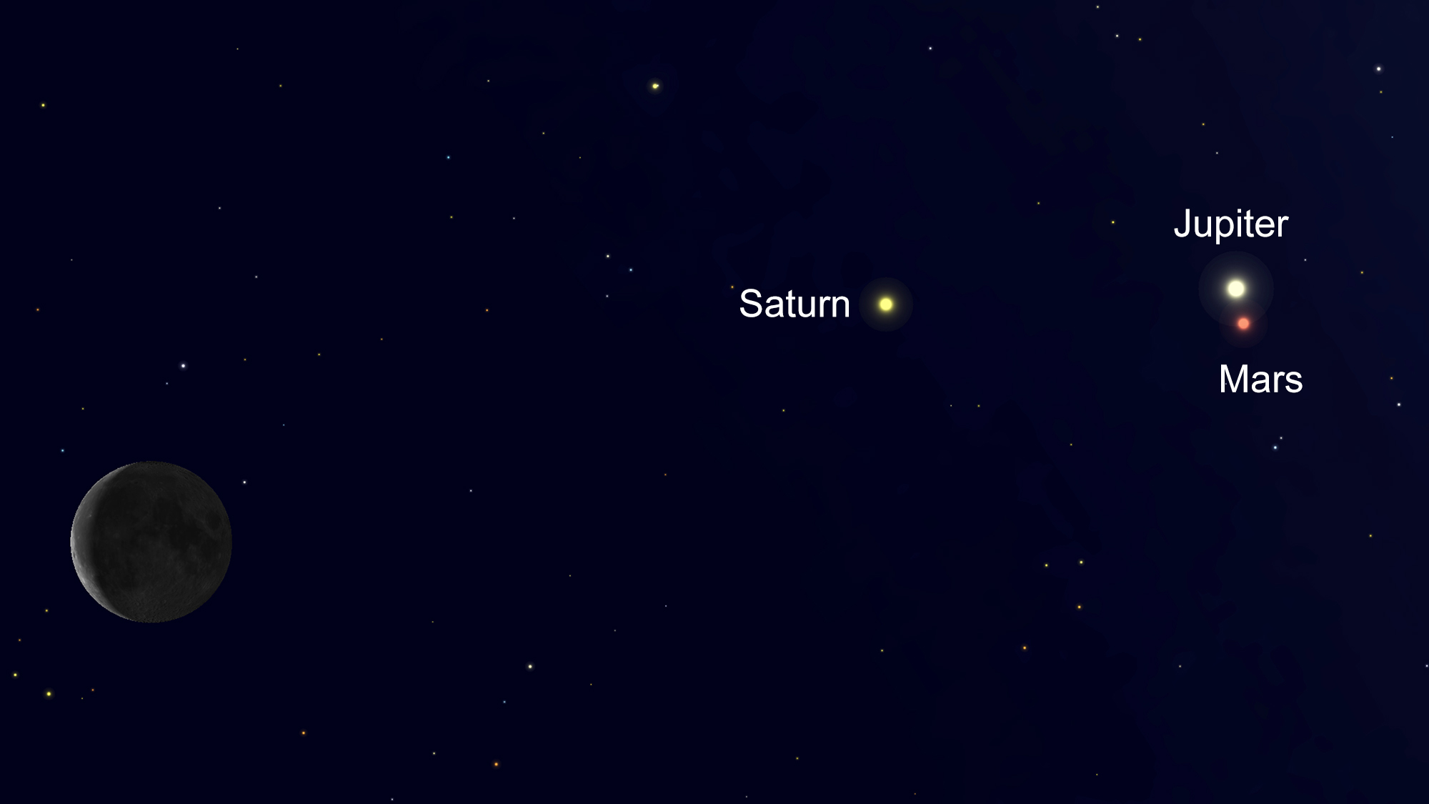 How, When And Where You Can See Mars, Jupiter, Saturn And