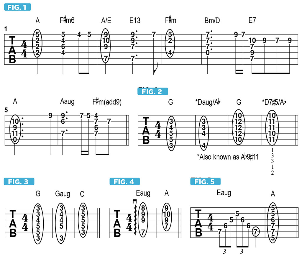 Add tension to your compositions by using augmented chords in major keys | Guitarworld