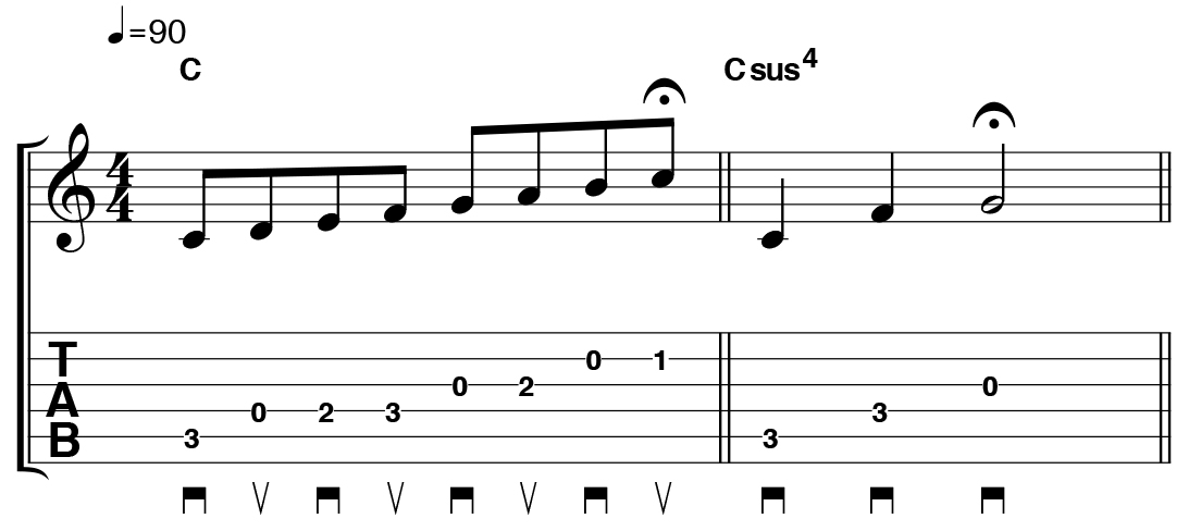 Easy Guitar Theory Suspended Chords Musicradar