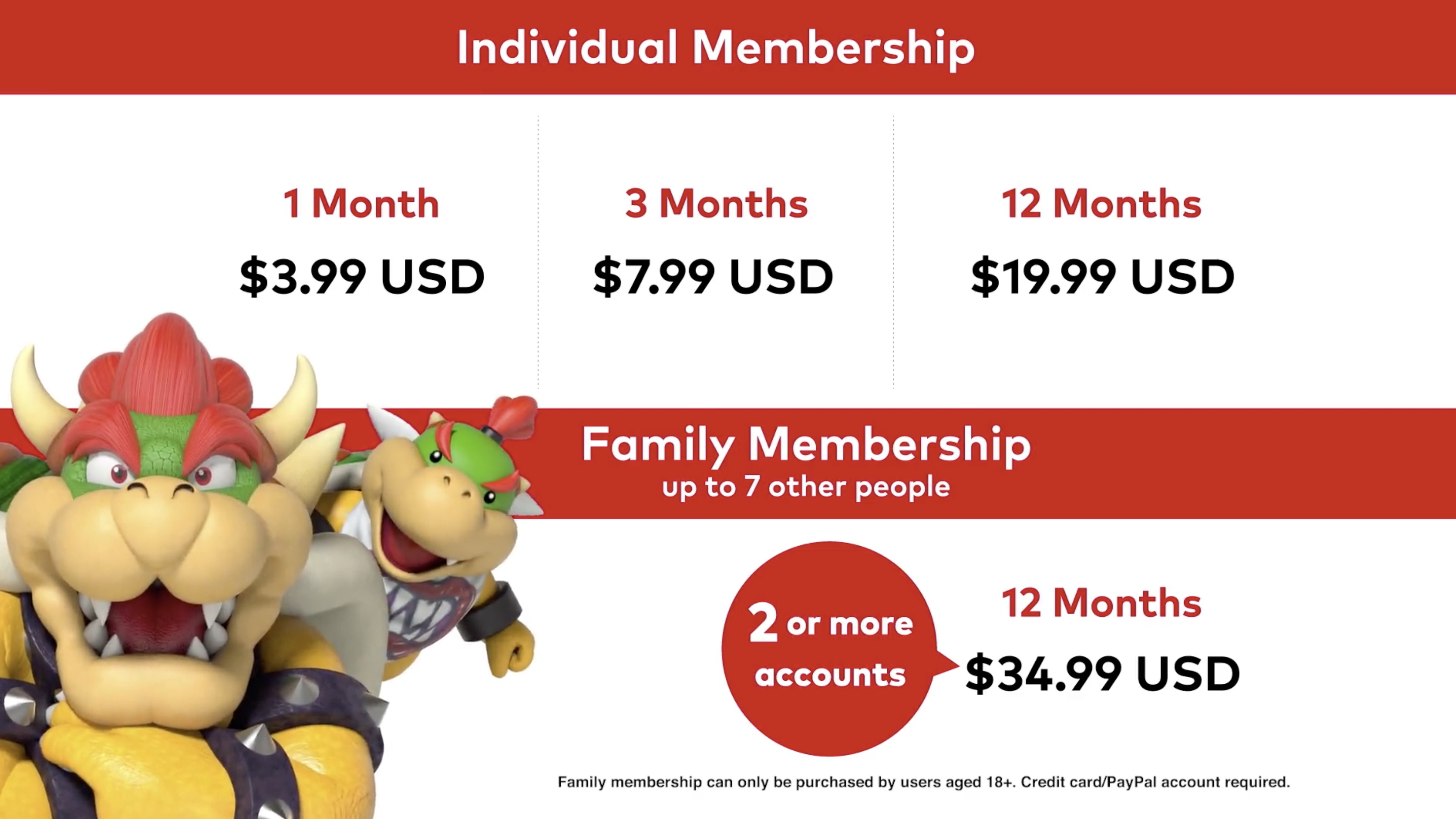 Nintendo Switch online price and subscriptions