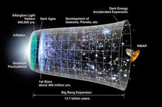 big-bang-inflation-02