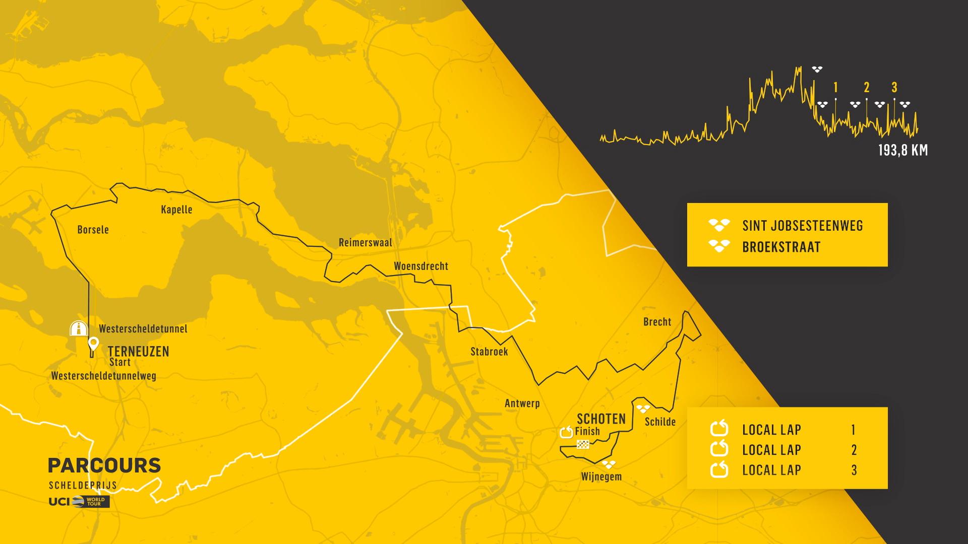 Map, profile for 2021 Scheldeprijs