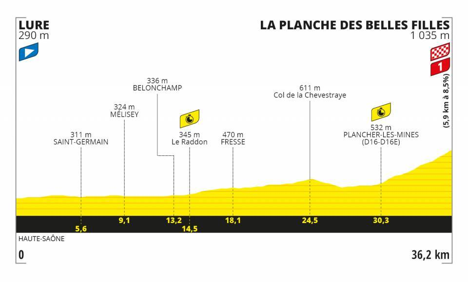 Tour de france 2021 stage 9 betting calculator football betting advisory opinion