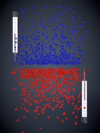 Atoms and Temperature
