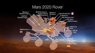 Mars 2020 Rover Seven Instruments