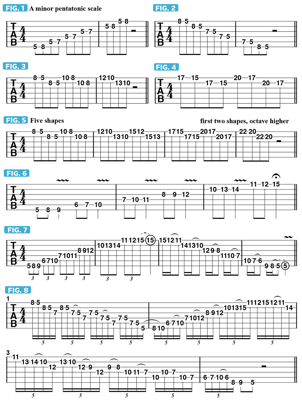 Breaking down the pentatonic scale into two-string shapes will redefine the way you play | Guitarworld