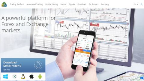 MetaTrader 4 Review