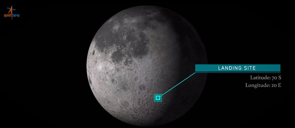 India to Attempt Moon Landing at the Lunar South Pole Today