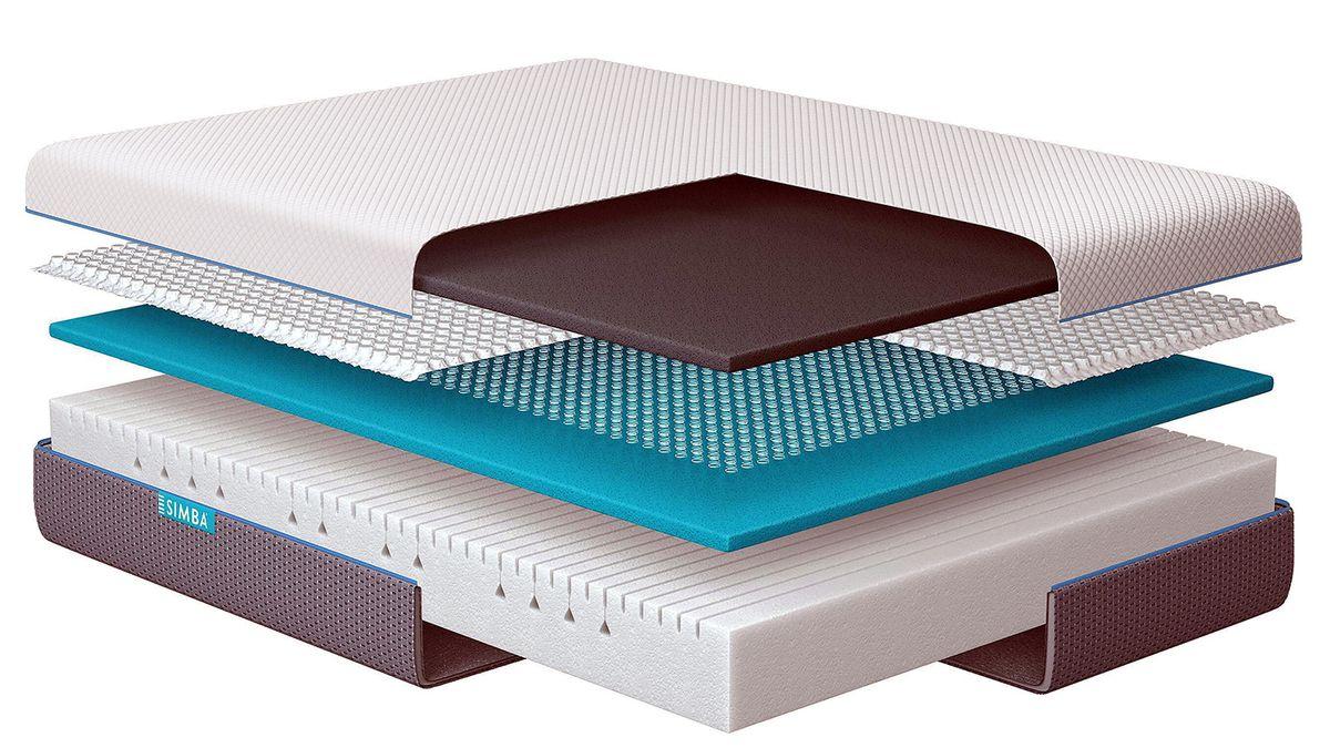 The best mattress in 2019: how to choose between memory foam
