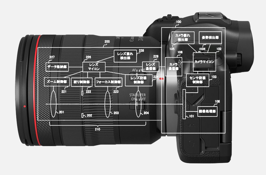 Canon EOS R image stabilization will be in-body and in-lens hybrid | Digital Camera World