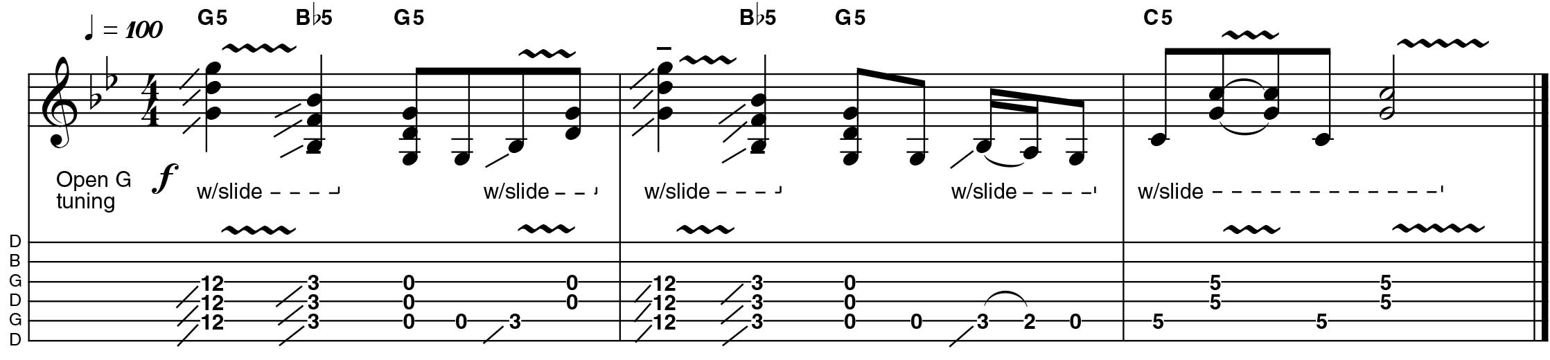 Class up your guitar solos with these 15 vintage blues licks class up your guitar solos with these 15 vintage blues licks musicradar hexwebz Choice Image