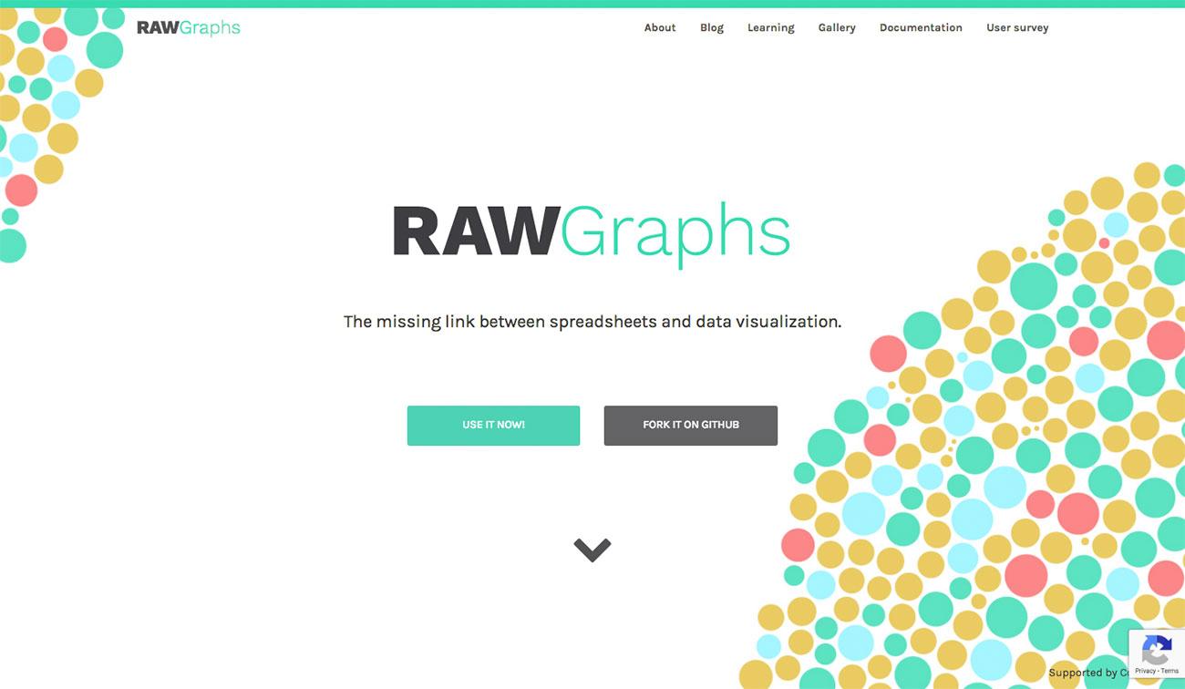 Dataviz tools: RAWGraphs