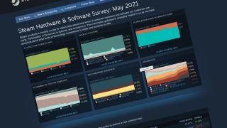 Steam Hardware Survey May 2021