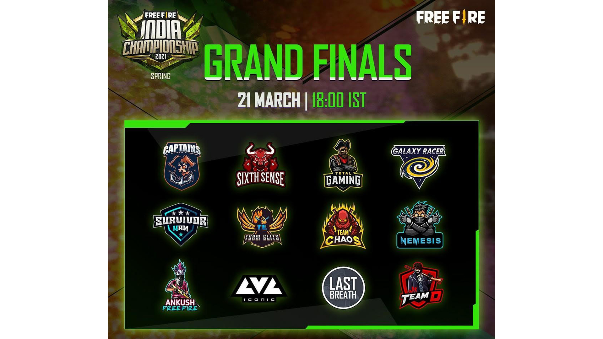 Finalists for the Free Fire India Championship (FFIC) 2021 Spring announced thumbnail