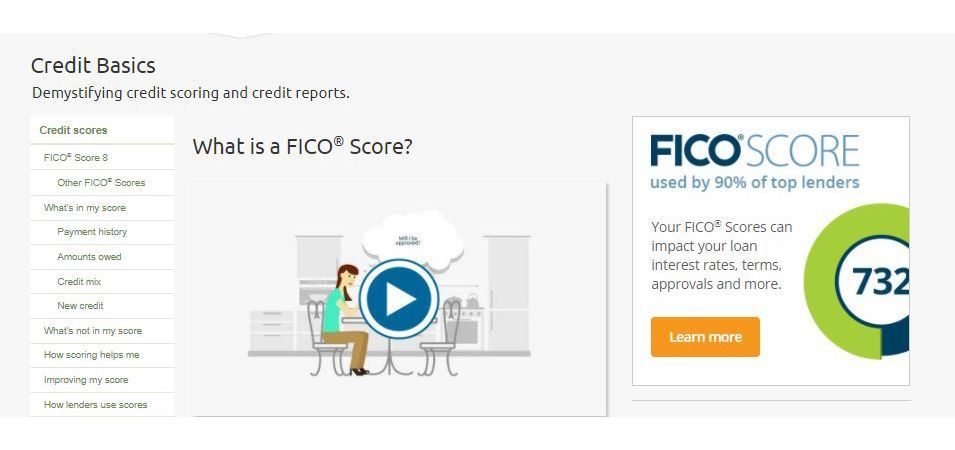 Measurements Inches  Fico Score Credit Report Myfico