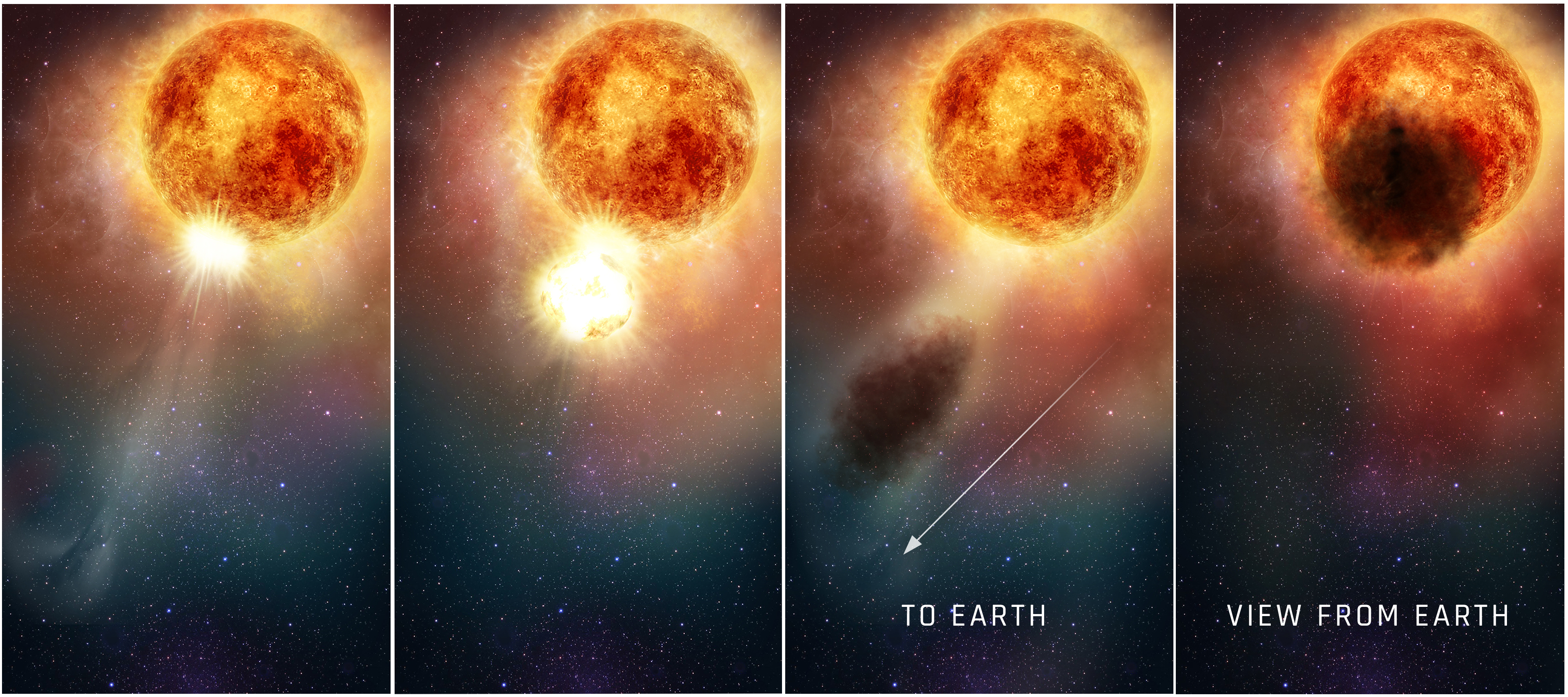 An artist's depiction of one hypothesis to explain Betelgeuse's dramatic dimming: The star shot out matter that eventually traveled far enough from the star to cool into dust, blocking Earth's view of the star.
