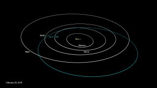 Asteroid 2013 TX68: Earth Flyby