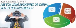 T&L READER SURVEY ARE YOU USING AUGMENTED OR VIRTUAL REALITY IN YOUR SCHOOLS?