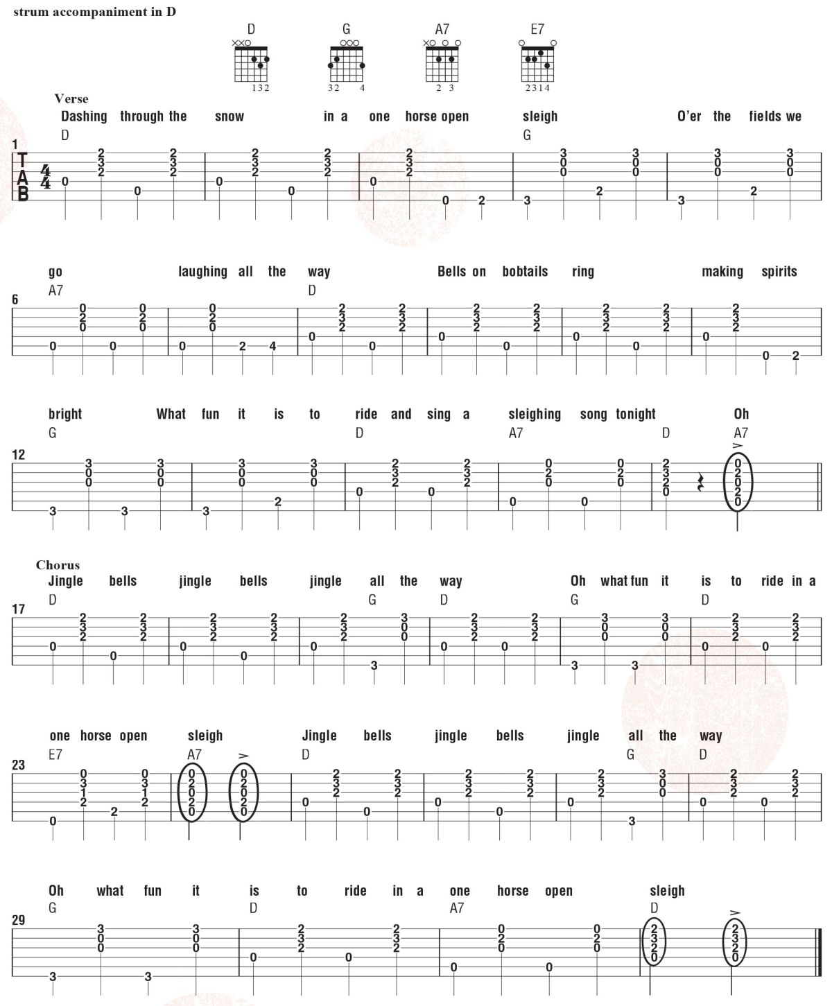 I can't help falling in love with you bass tabs