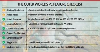 The Outer Worlds features overview