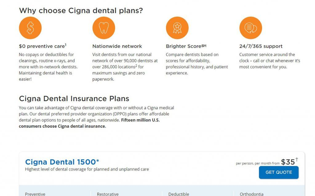 Cigna Dental Insurance Review - Plans, Premiums and Limits | Top Ten