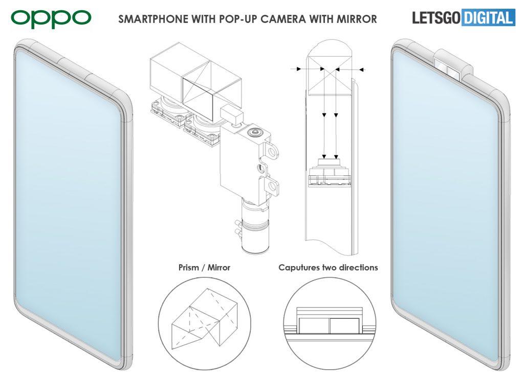 Oppo Prism camera setup